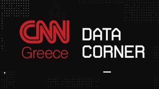 Data Corner: Πόσο σημαντικό είναι το Σουέζ σε σχέση με άλλα περάσματα στον παγκόσμιο χάρτη;