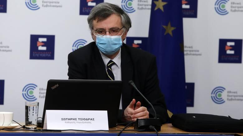 ΣΥΡΙΖΑ: Τα πρακτικά επιβεβαιώνουν πως υπεύθυνος για το εξάμηνο lockdown είναι ο κ. Μητσοτάκης