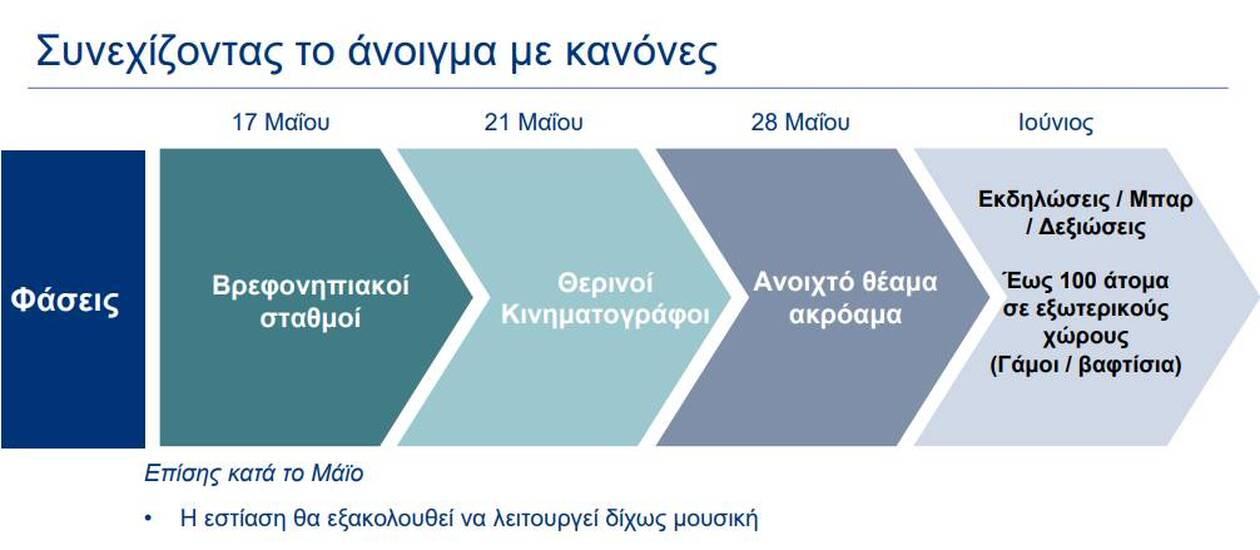 https://cdn.cnngreece.gr/media/news/2021/05/12/265604/photos/snapshot/estiasi-grafima1.jpg