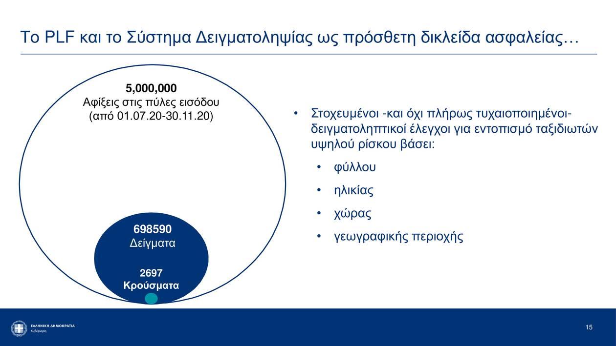https://cdn.cnngreece.gr/media/news/2021/05/12/265620/photos/snapshot/Covid-19-----11.05.21_final_final-15.jpg