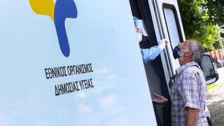 Κορωνοϊός: Πού μπορείτε να κάνετε δωρεάν rapid test σήμερα