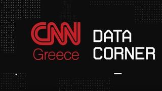 Data Corner - Εργασία από το σπίτι: Στο 7% στην Ελλάδα, στο 12,3% ο μέσος όρος της ΕΕ