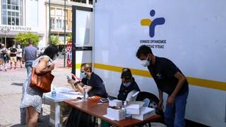 Κορωνοϊός - ΕΟΔΥ: Πού θα πραγματοποιηθούν δωρεάν rapid test την Πέμπτη 10/6