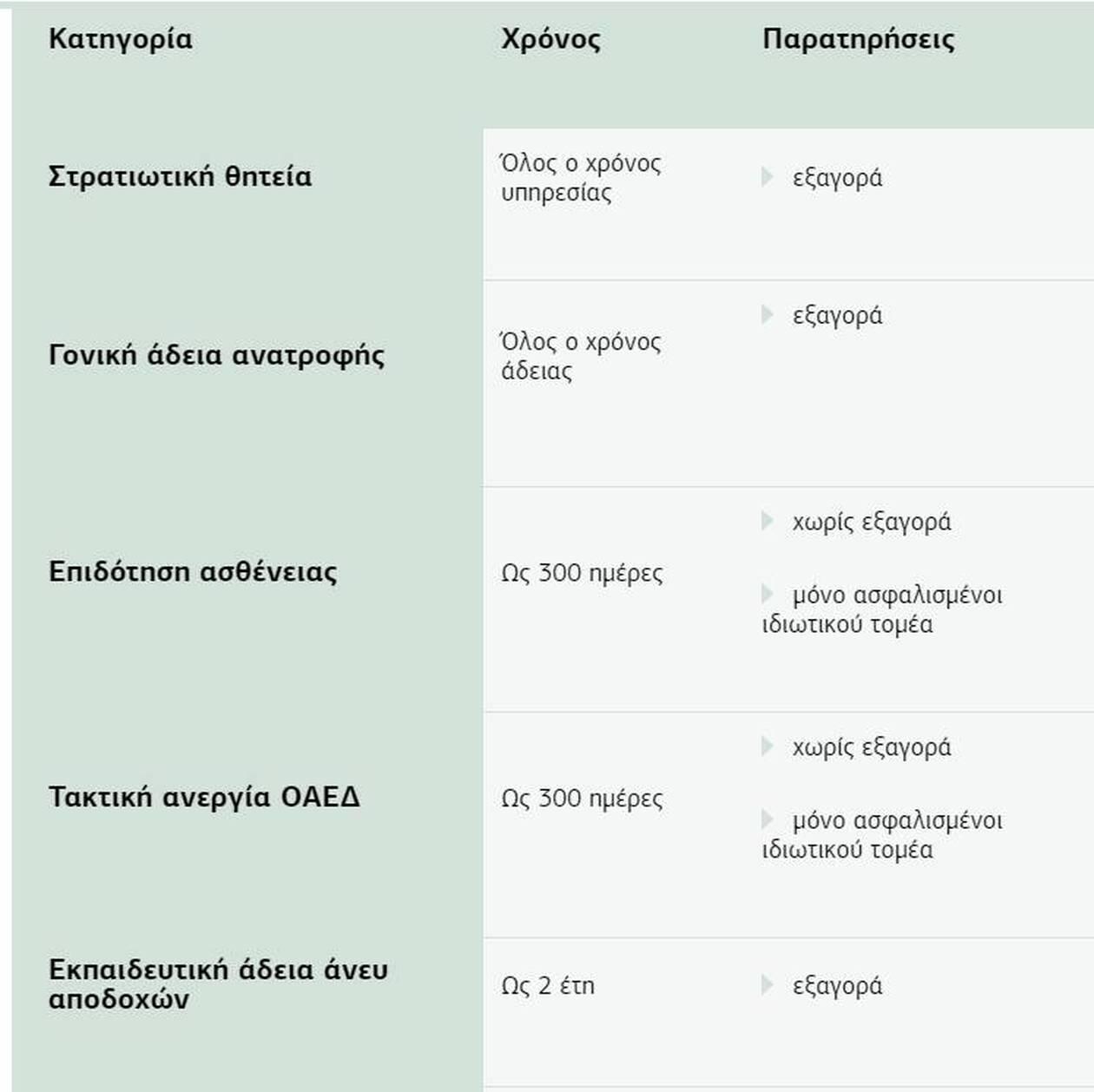 https://cdn.cnngreece.gr/media/news/2021/06/13/269896/photos/snapshot/exagora-plasmatikon-xronon.jpg