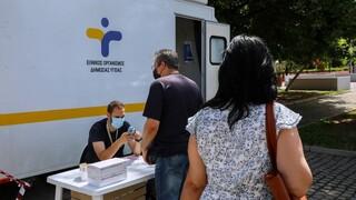 Κορονοϊός - ΕΟΔΥ: Σε ποια σημεία θα πραγματοποιηθούν δωρεάν rapid test την Τετάρτη