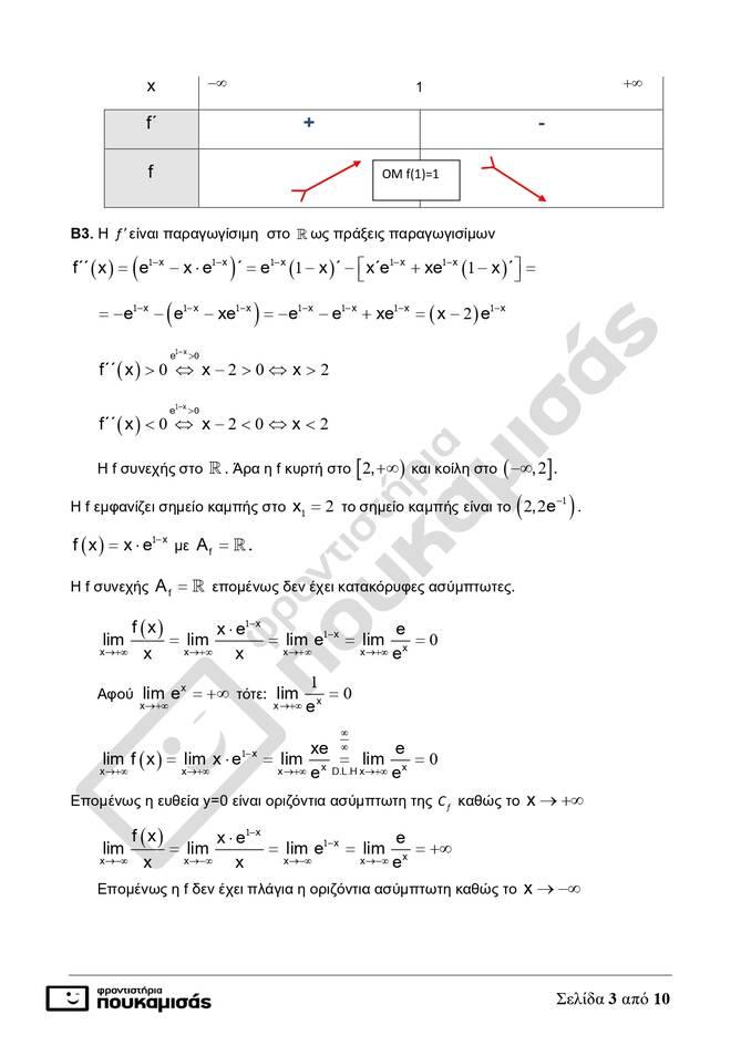 https://cdn.cnngreece.gr/media/news/2021/06/16/270308/photos/snapshot/lyseis_math_ola_teliko_diorth_page-0003.jpg