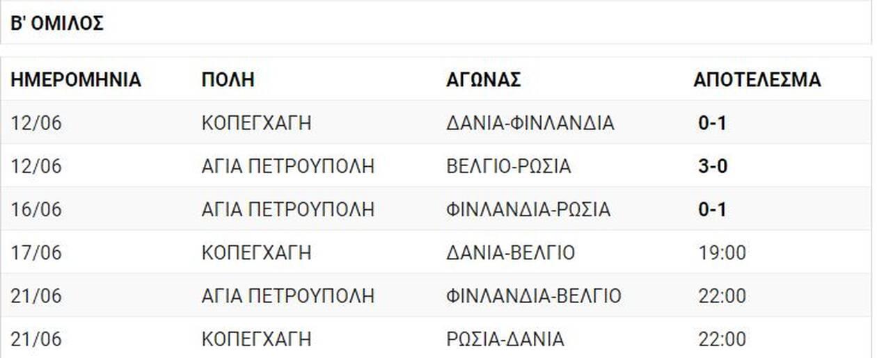 https://cdn.cnngreece.gr/media/news/2021/06/16/270415/photos/snapshot/europinakas1.jpg