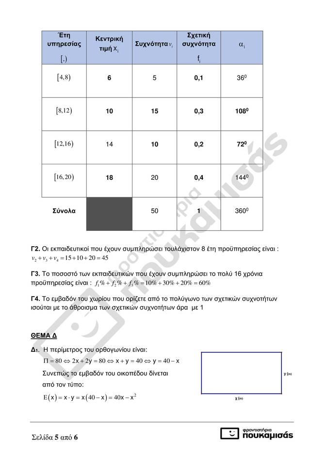 https://cdn.cnngreece.gr/media/news/2021/06/17/270470/photos/snapshot/math_epal_lyseis_teliko-5.jpg