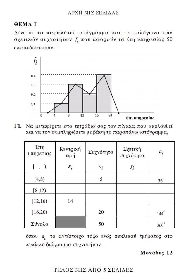https://cdn.cnngreece.gr/media/news/2021/06/17/270470/photos/snapshot/panellinies-mathimatika-epal-3.jpg