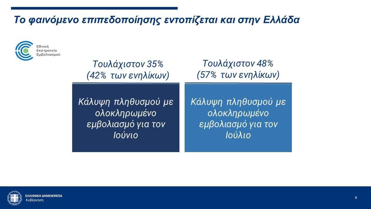 https://cdn.cnngreece.gr/media/news/2021/06/28/271975/photos/snapshot/Slide4.jpg