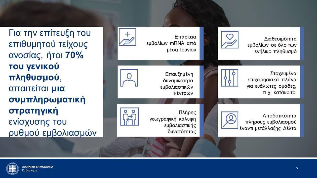 https://cdn.cnngreece.gr/media/news/2021/06/28/271975/photos/snapshot/Slide5.jpg