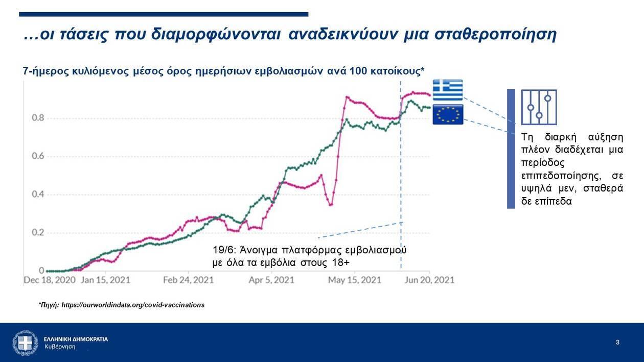 https://cdn.cnngreece.gr/media/news/2021/06/28/271999/photos/snapshot/Slide3.jpg