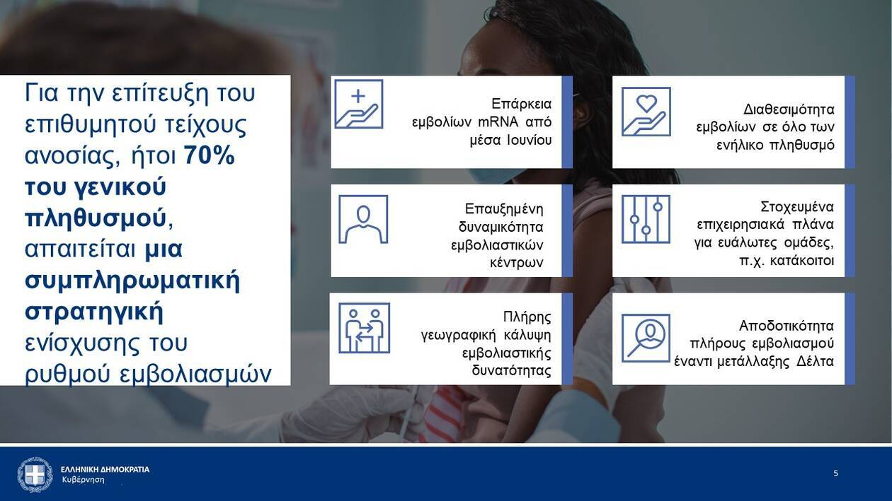https://cdn.cnngreece.gr/media/news/2021/06/28/271999/photos/snapshot/Slide5.jpg