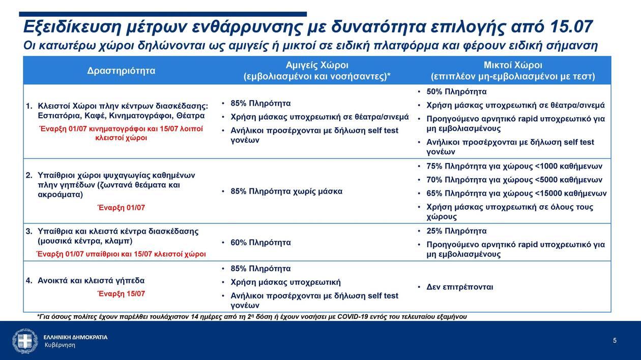 https://cdn.cnngreece.gr/media/news/2021/06/29/272141/photos/snapshot/estiasi_psychagogia5jpg.jpg