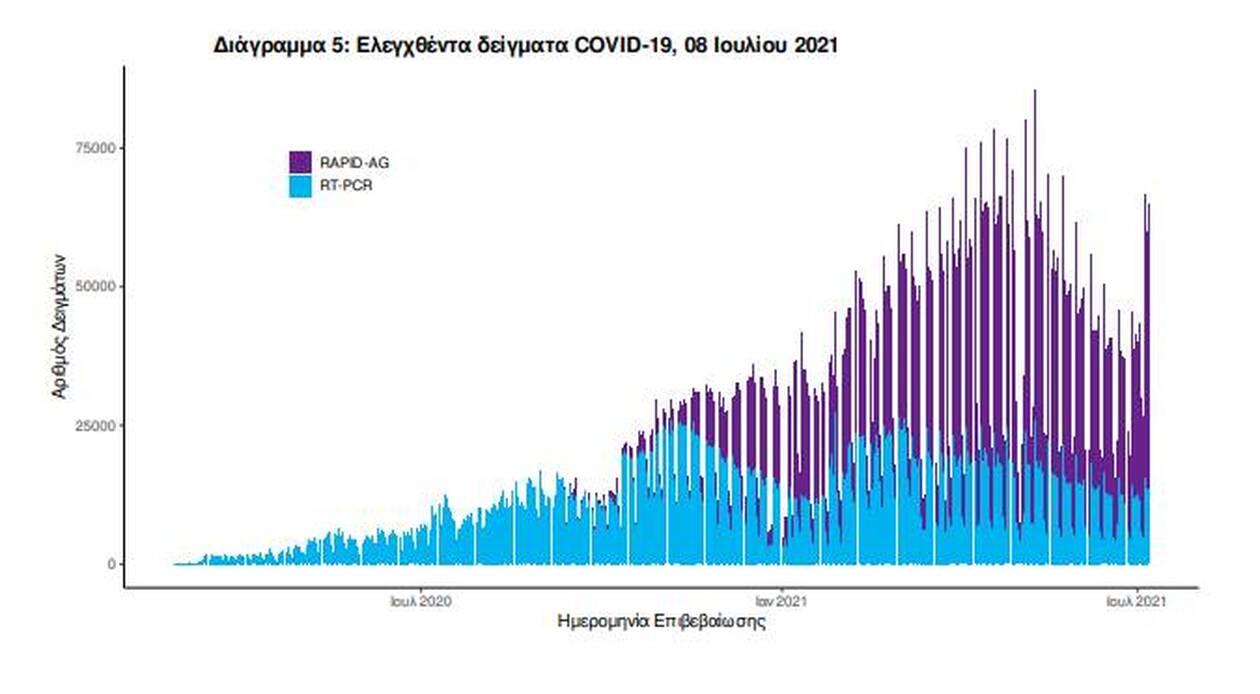 https://cdn.cnngreece.gr/media/news/2021/07/08/273328/photos/snapshot/eody5.jpg
