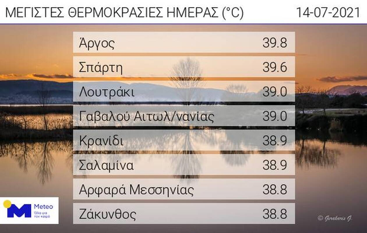 https://cdn.cnngreece.gr/media/news/2021/07/14/274130/photos/snapshot/kafsonas1.jpg