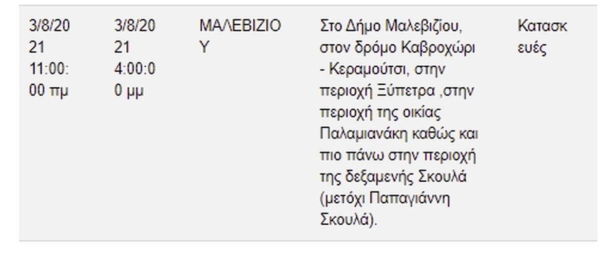 https://cdn.cnngreece.gr/media/news/2021/08/03/276576/photos/snapshot/reyma-17.jpg