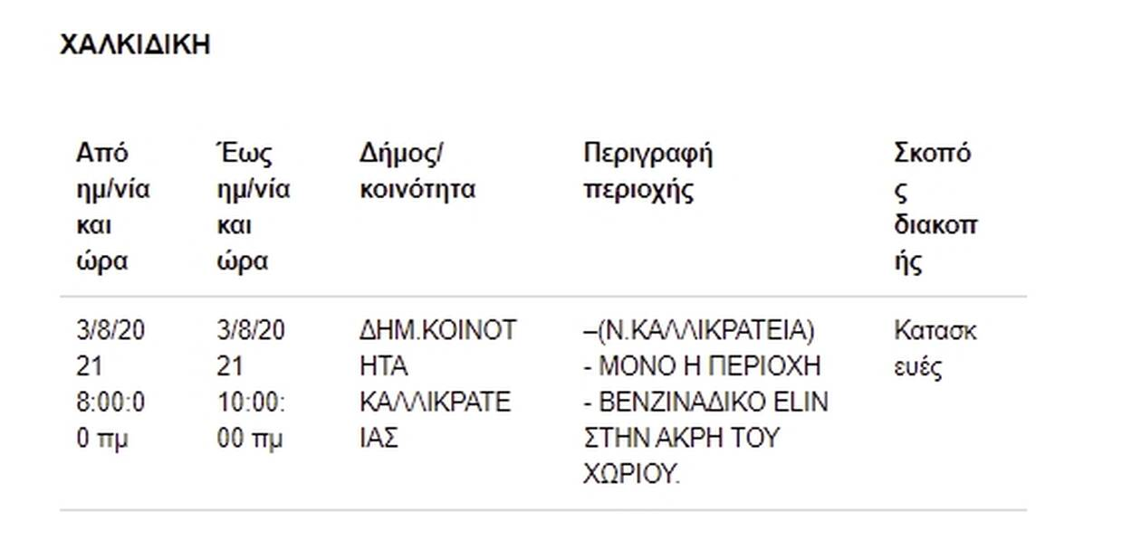 https://cdn.cnngreece.gr/media/news/2021/08/03/276576/photos/snapshot/reyma-6.jpg