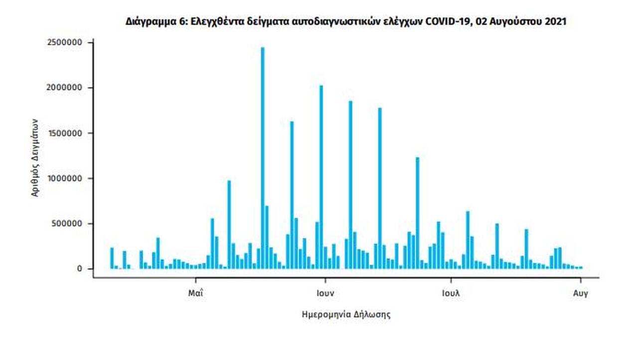 https://cdn.cnngreece.gr/media/news/2021/08/03/276582/photos/snapshot/eody7.jpg