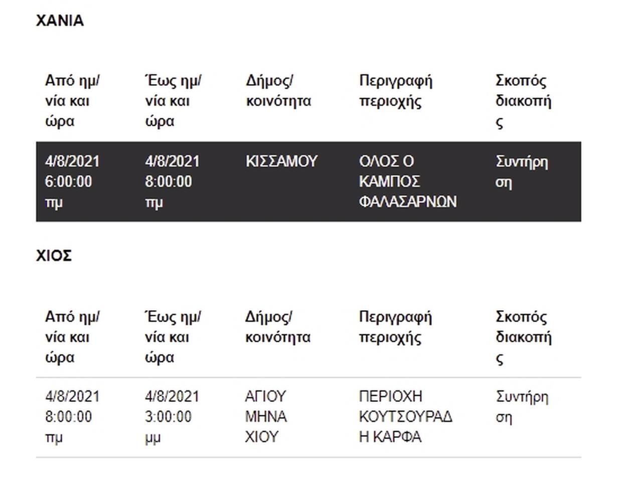 https://cdn.cnngreece.gr/media/news/2021/08/04/276695/photos/snapshot/diakopes-reumatos-12.jpg