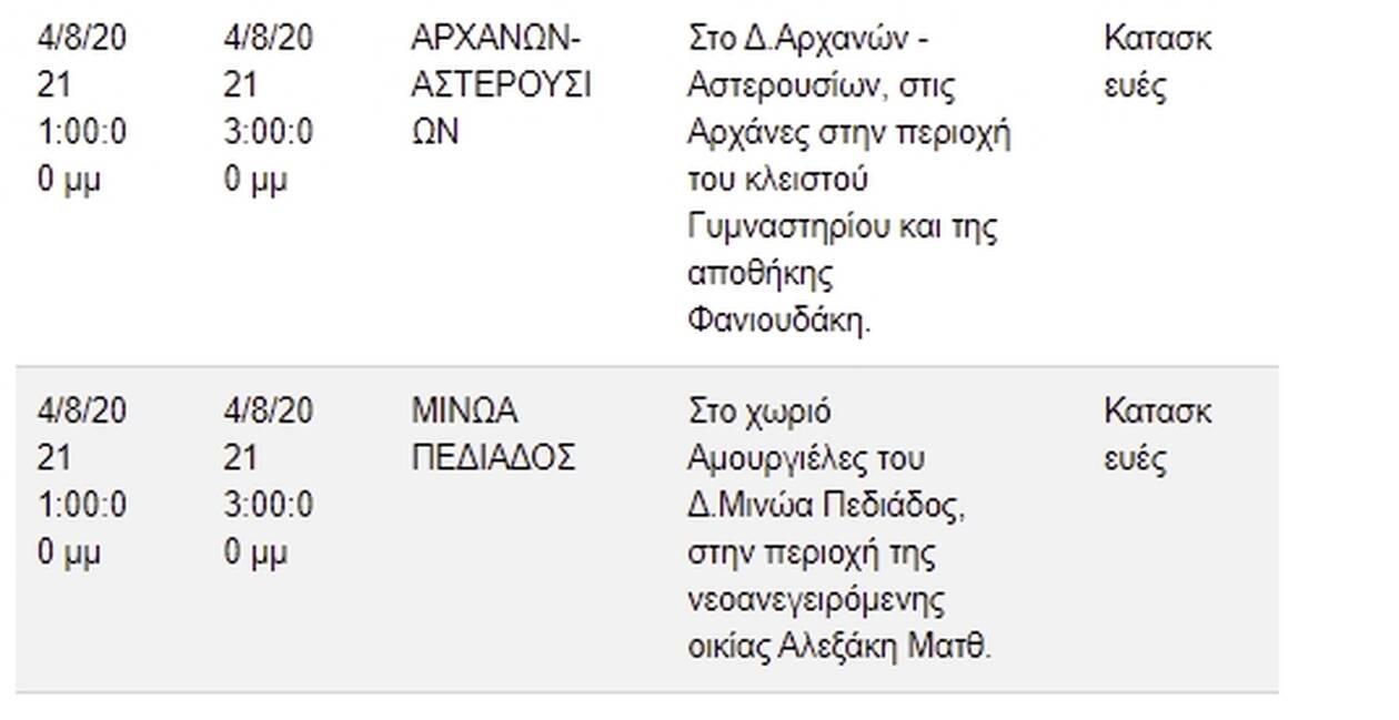 https://cdn.cnngreece.gr/media/news/2021/08/04/276695/photos/snapshot/diakopes-reumatos-4.jpg