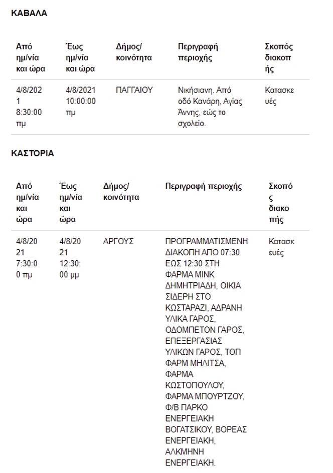 https://cdn.cnngreece.gr/media/news/2021/08/04/276695/photos/snapshot/diakopes-reumatos-5.jpg
