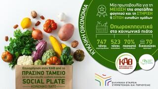 Επιχορήγηση στην Κεντρική Αγορά Θεσσαλονίκης για την πρωτοβουλία «Social Plate»