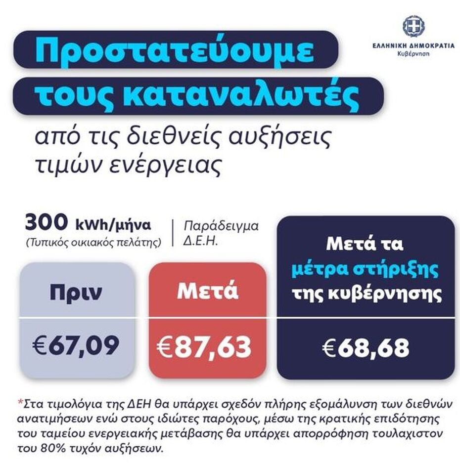 https://cdn.cnngreece.gr/media/news/2021/09/14/281473/photos/snapshot/PROSTASIA1.jpg