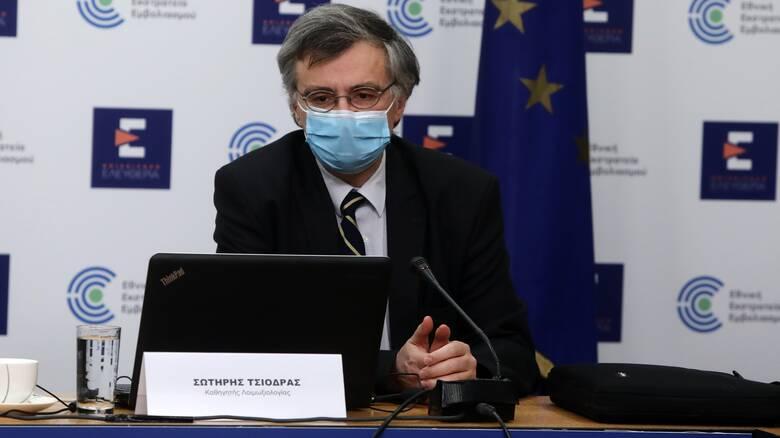 Τσιόδρας: Θα χρειαστούμε τρία με τέσσερα χρόνια για να αντιμετωπίσουμε τις συνέπειες της πανδημίας