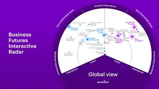 Accenture: Μελέτη για επιχειρηματική αλλαγή και επιτυχή πλοήγηση των επιχειρήσεων στο μέλλον