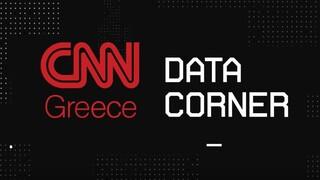 Data Corner: Πόσο είναι το «κενό» σε οδηγούς φορτηγών στη Βρετανία