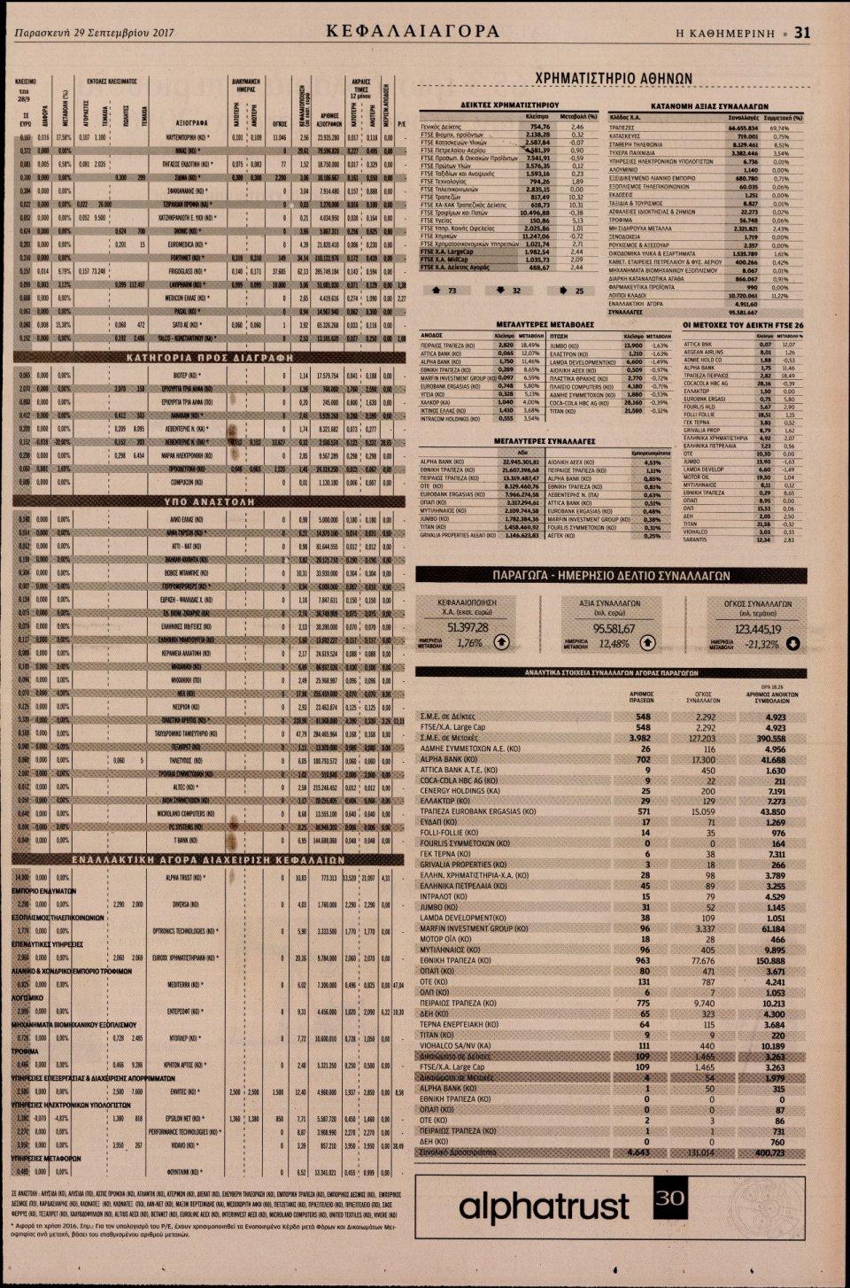 Οπισθόφυλλο Εφημερίδας - ΚΑΘΗΜΕΡΙΝΗ - 2017-09-29