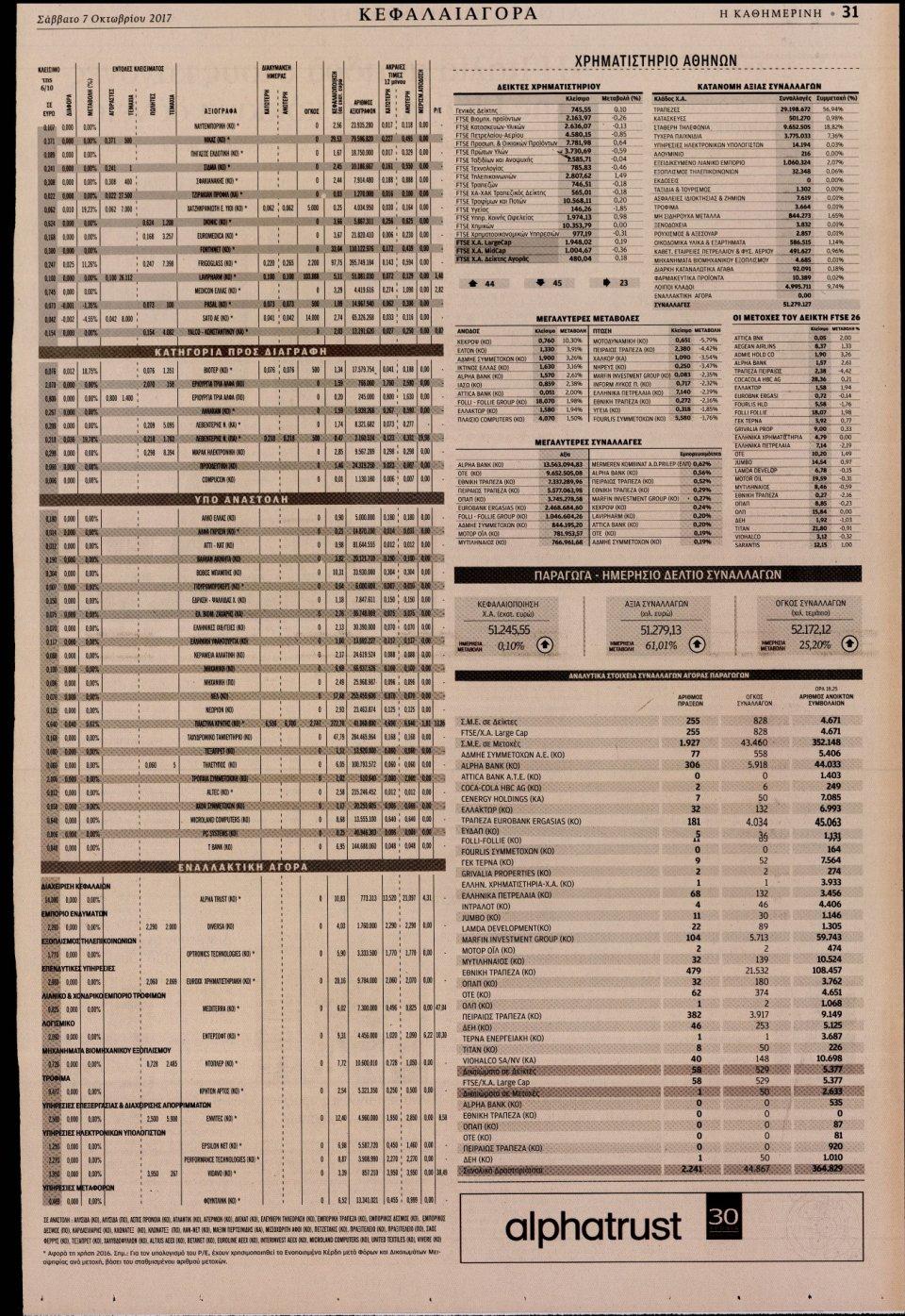 Οπισθόφυλλο Εφημερίδας - ΚΑΘΗΜΕΡΙΝΗ - 2017-10-07