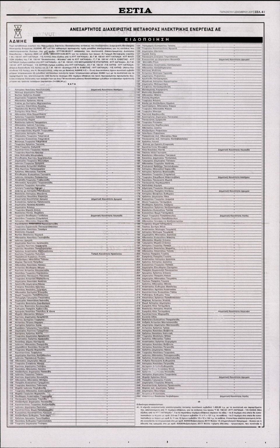 Οπισθόφυλλο Εφημερίδας - ΕΣΤΙΑ - 2017-12-01