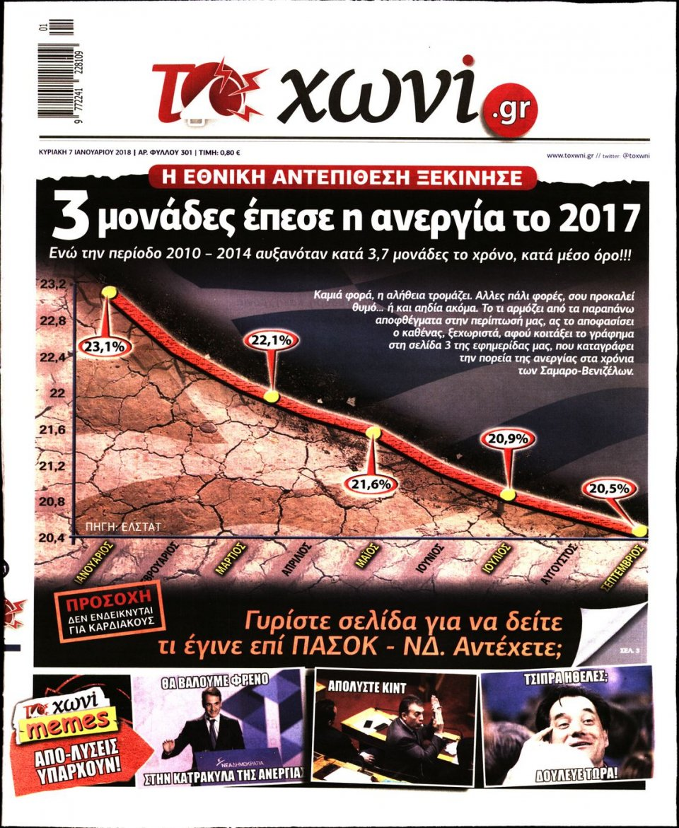 Πρωτοσέλιδο Εφημερίδας - ΤΟ ΧΩΝΙ - 2018-01-07