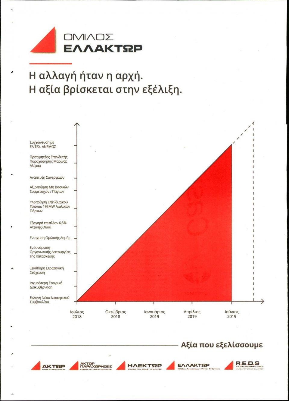 Οπισθόφυλλο Εφημερίδας - ΠΑΡΑΠΟΛΙΤΙΚΑ - 2019-06-29