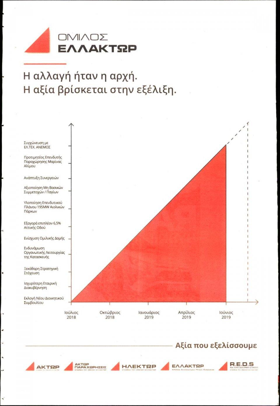 Οπισθόφυλλο Εφημερίδας - ΠΡΩΤΟ ΘΕΜΑ - 2019-07-06