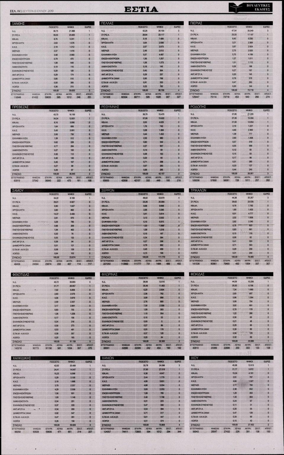 Οπισθόφυλλο Εφημερίδας - ΕΣΤΙΑ - 2019-07-08