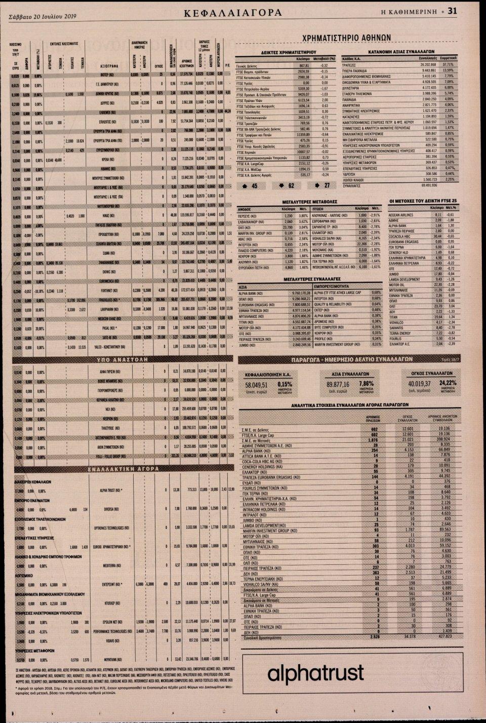 Οπισθόφυλλο Εφημερίδας - ΚΑΘΗΜΕΡΙΝΗ - 2019-07-20