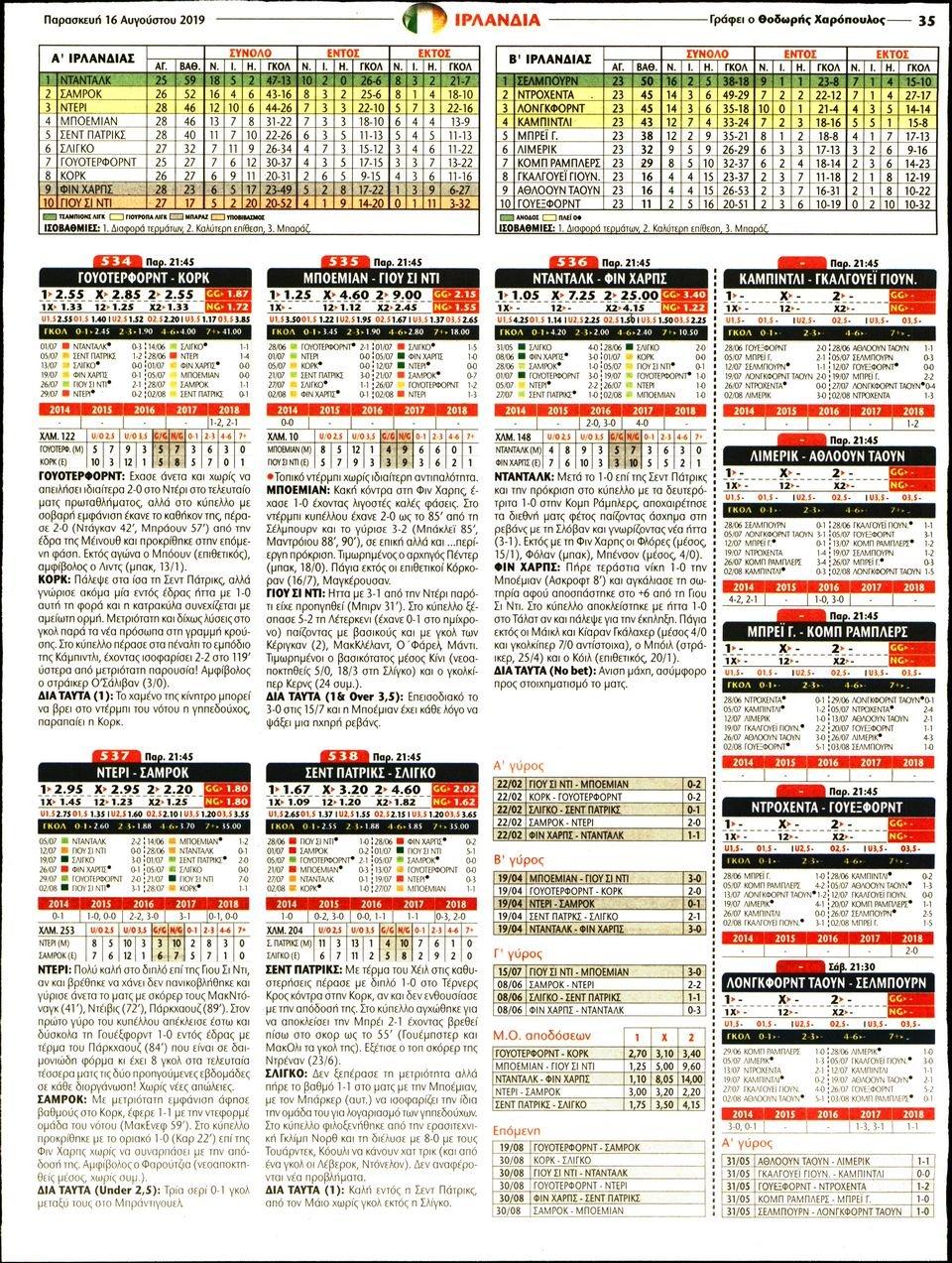 Οπισθόφυλλο Εφημερίδας - MATCH MONEY - 2019-08-16