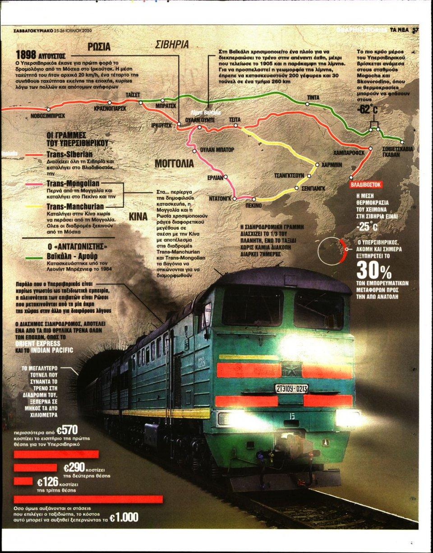 Οπισθόφυλλο Εφημερίδας - Τα Νέα - 2020-07-25