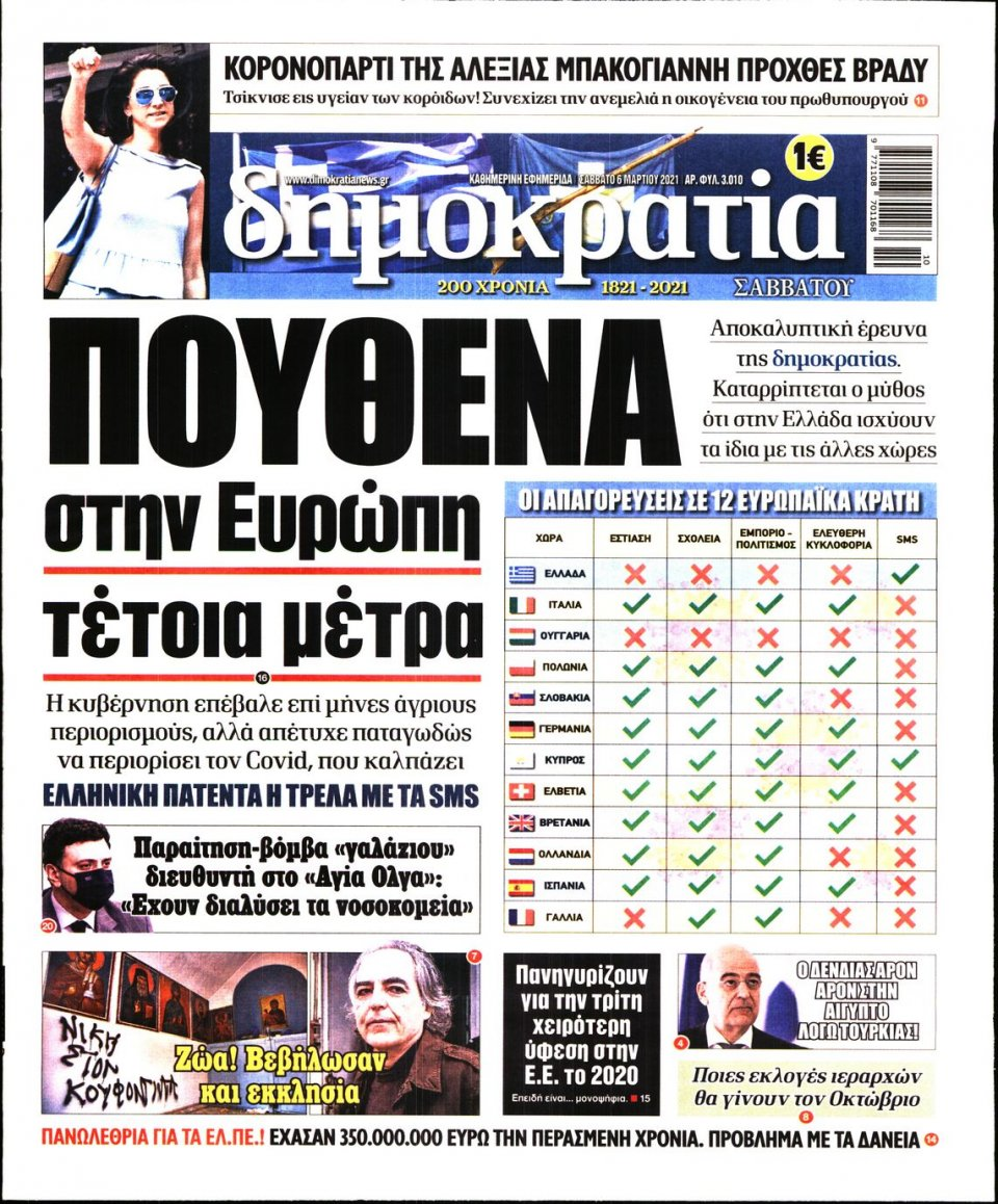 Πρωτοσέλιδο Εφημερίδας - ΔΗΜΟΚΡΑΤΙΑ - 2021-03-06